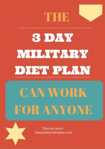 The 3 Day Military Diet Plan