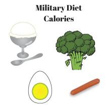 Military Diet Calories
